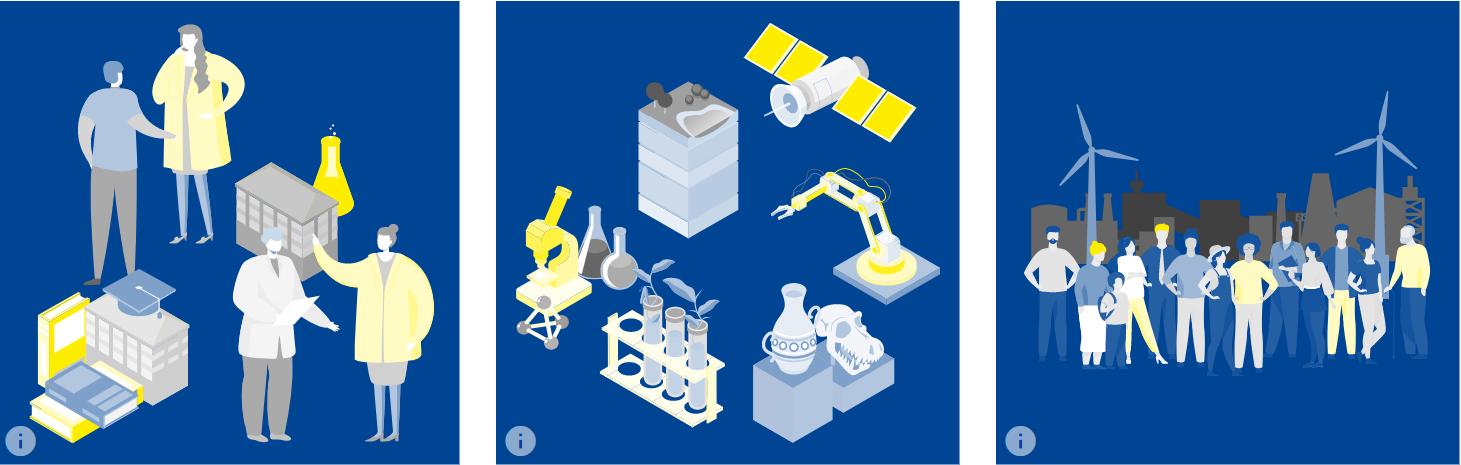 Ξεκίνησε την λειτουργία της η ευρωπαϊκή πλατφόρμα ανοικτής πρόσβασης Open Research Europe