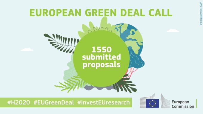 Έντονο ενδιαφέρον για την προκήρυξη EU Green Deal: Υποβλήθηκαν 1550 προτάσεις