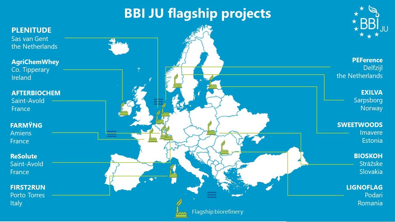 Flagship έργα της Ευρωπαϊκής Σύμπραξης των Βιο-βασισμένων Επιχειρήσεων (BBI-JU): Πώς νέα και βιώσιμα επιχειρηματικά μοντέλα επιταχύνουν την ανάπτυξη της ευρωπαϊκής Βιοοικονομίας